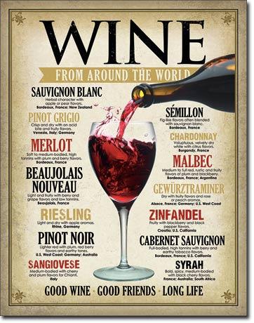 Plechová cedule Wine from around the world - Víno