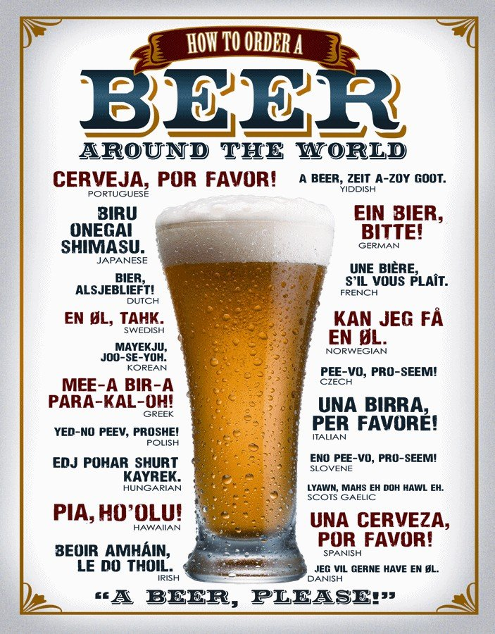 Plechová cedule pivo - Beer around the world