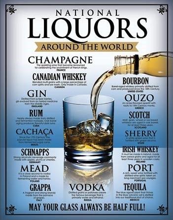 Plechová cedule Liquors from around the world - alcohol