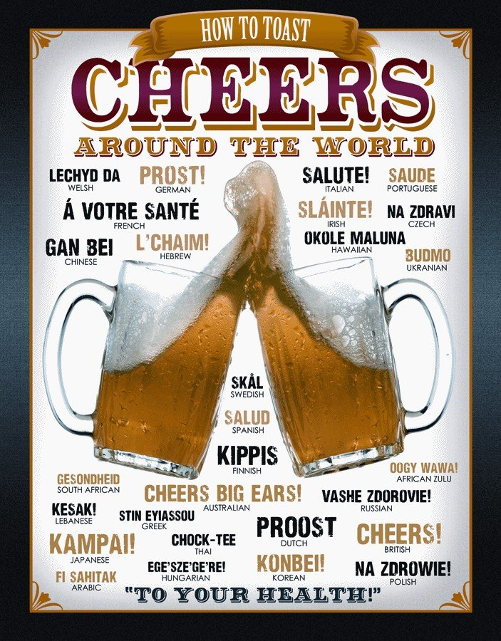 Plechová cedule Beer - Cheers around the world pivot