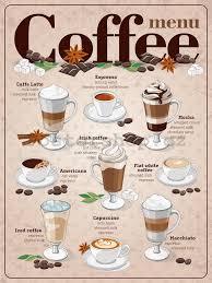 Plechová cedule Káva Coffee menu